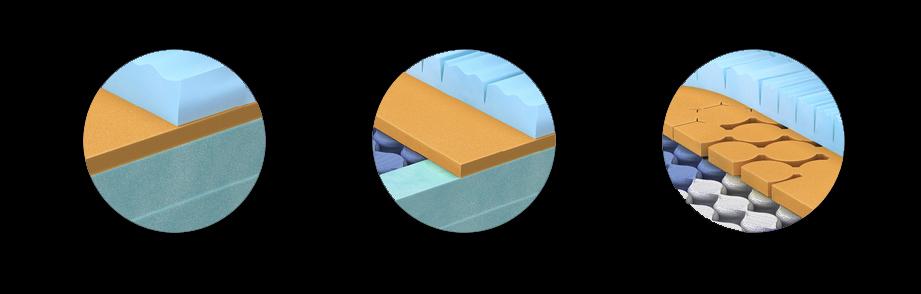 MLine matras 3 eigenschappen