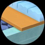 Matrassen MLine details