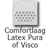 Auping topper comfortlaag