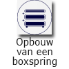 Auping topper opbouw